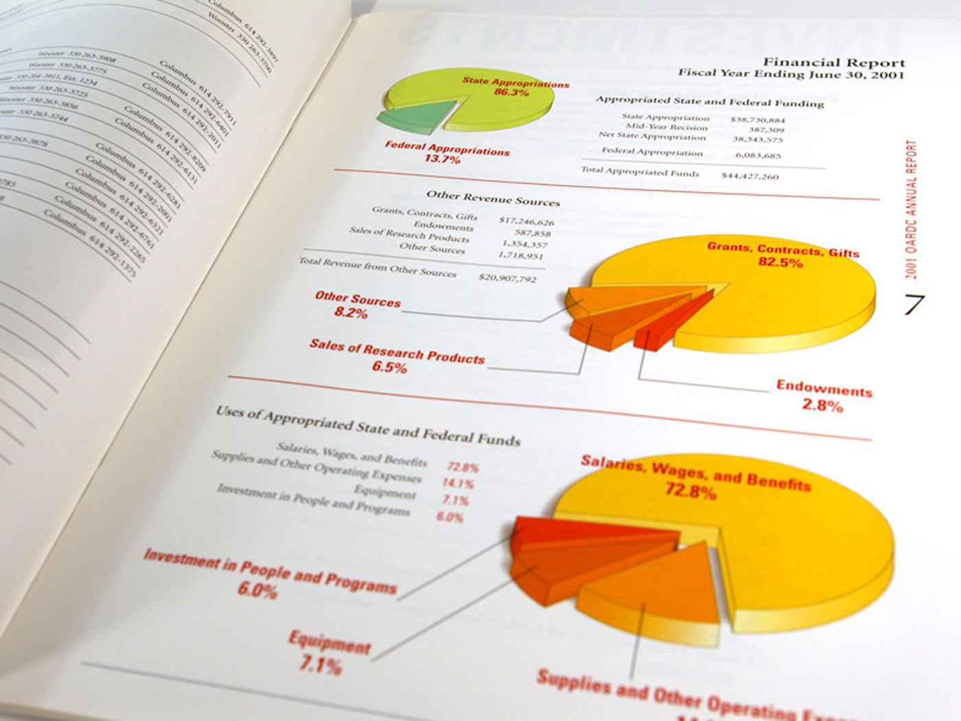 Financial page graphics